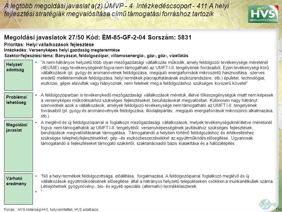 156 Forrás:HVS kistérségi HVI, helyi érintettek, HVS adatbázis Megoldási javaslatok 27/50 Kód: ÉM-85-GF-2-04 Sorszám: 5831 A legtöbb megoldási javaslat a(z) ÚMVP - 4.