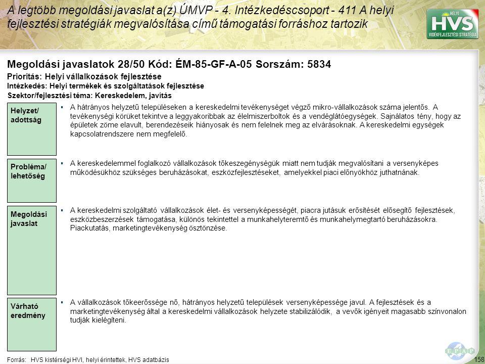 158 Forrás:HVS kistérségi HVI, helyi érintettek, HVS adatbázis Megoldási javaslatok 28/50 Kód: ÉM-85-GF-A-05 Sorszám: 5834 A legtöbb megoldási javaslat a(z) ÚMVP - 4.
