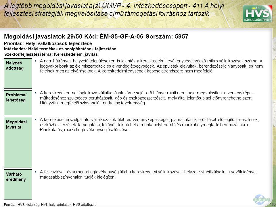 160 Forrás:HVS kistérségi HVI, helyi érintettek, HVS adatbázis Megoldási javaslatok 29/50 Kód: ÉM-85-GF-A-06 Sorszám: 5957 A legtöbb megoldási javaslat a(z) ÚMVP - 4.