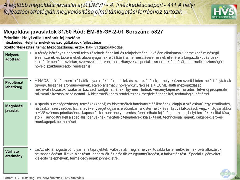164 Forrás:HVS kistérségi HVI, helyi érintettek, HVS adatbázis Megoldási javaslatok 31/50 Kód: ÉM-85-GF-2-01 Sorszám: 5827 A legtöbb megoldási javaslat a(z) ÚMVP - 4.