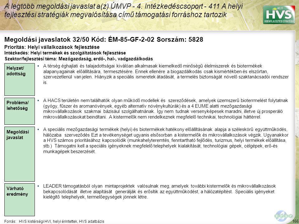 166 Forrás:HVS kistérségi HVI, helyi érintettek, HVS adatbázis Megoldási javaslatok 32/50 Kód: ÉM-85-GF-2-02 Sorszám: 5828 A legtöbb megoldási javaslat a(z) ÚMVP - 4.