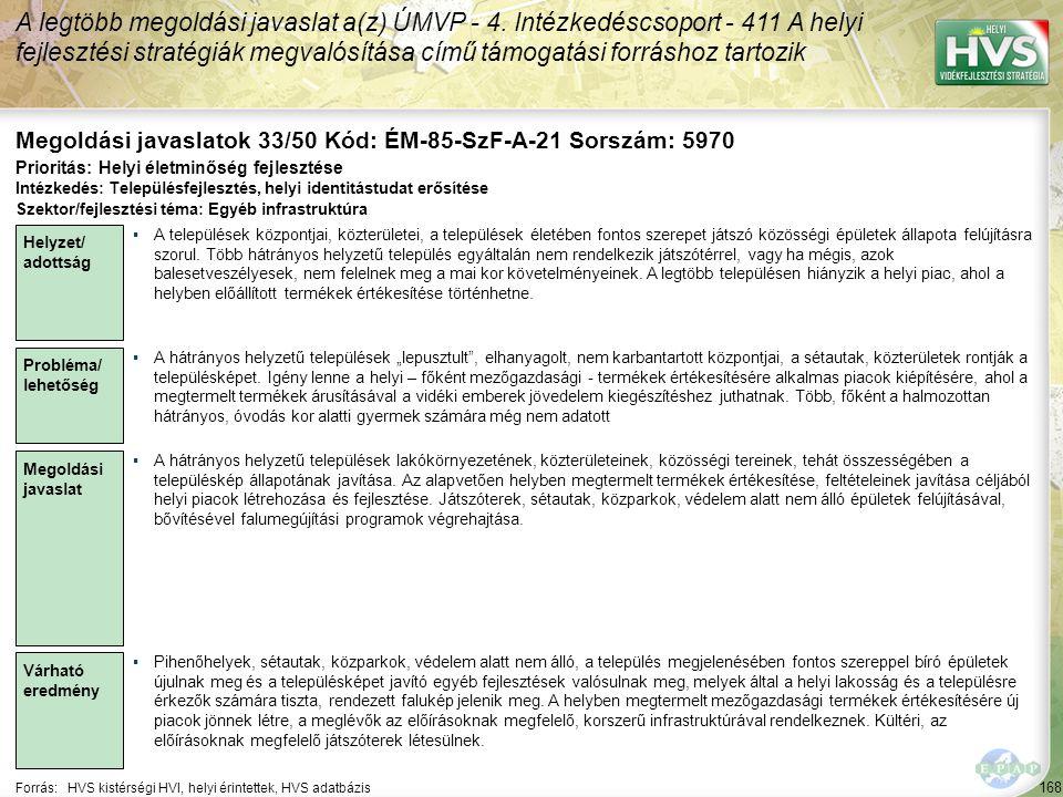 168 Forrás:HVS kistérségi HVI, helyi érintettek, HVS adatbázis Megoldási javaslatok 33/50 Kód: ÉM-85-SzF-A-21 Sorszám: 5970 A legtöbb megoldási javaslat a(z) ÚMVP - 4.