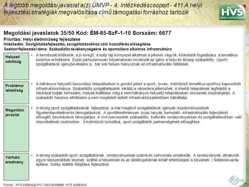 172 Forrás:HVS kistérségi HVI, helyi érintettek, HVS adatbázis Megoldási javaslatok 35/50 Kód: ÉM-85-SzF-1-10 Sorszám: 6677 A legtöbb megoldási javaslat a(z) ÚMVP - 4.