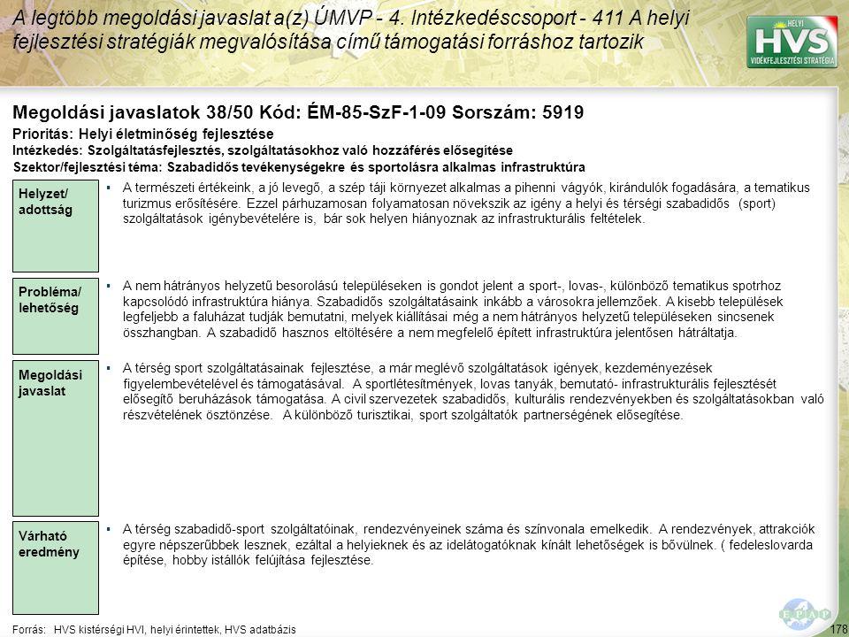 178 Forrás:HVS kistérségi HVI, helyi érintettek, HVS adatbázis Megoldási javaslatok 38/50 Kód: ÉM-85-SzF-1-09 Sorszám: 5919 A legtöbb megoldási javaslat a(z) ÚMVP - 4.