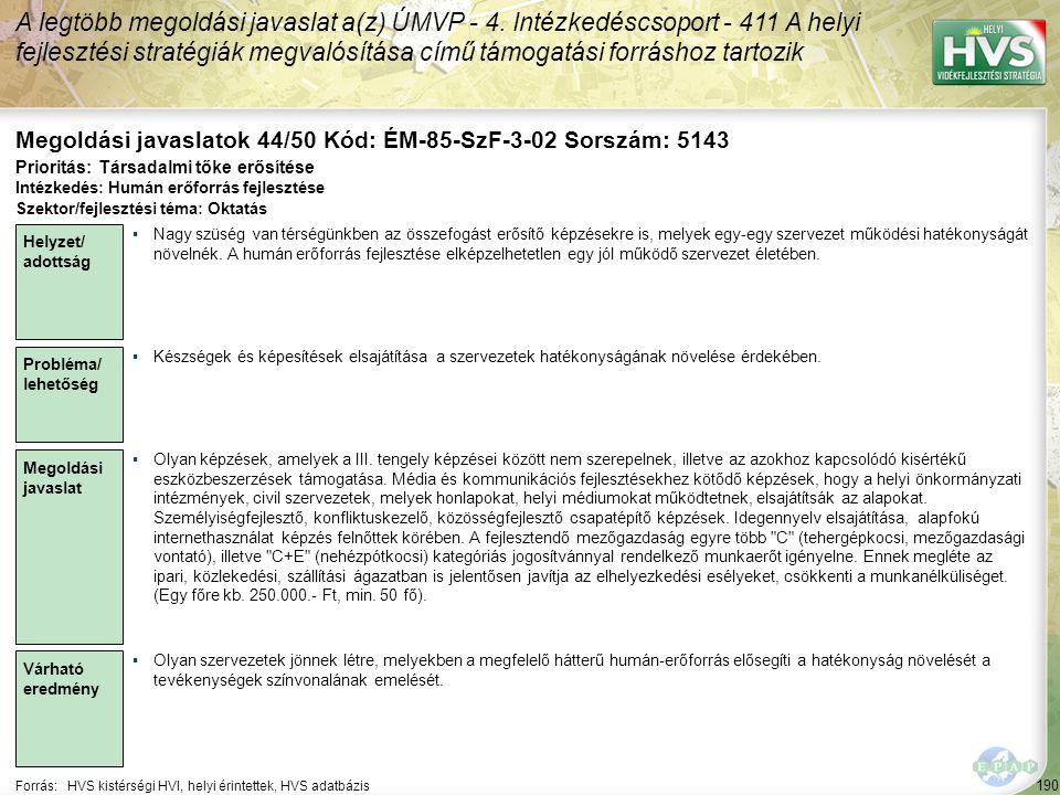 190 Forrás:HVS kistérségi HVI, helyi érintettek, HVS adatbázis Megoldási javaslatok 44/50 Kód: ÉM-85-SzF-3-02 Sorszám: 5143 A legtöbb megoldási javasl