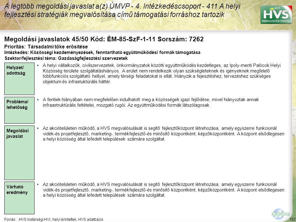 192 Forrás:HVS kistérségi HVI, helyi érintettek, HVS adatbázis Megoldási javaslatok 45/50 Kód: ÉM-85-SzF-1-11 Sorszám: 7262 A legtöbb megoldási javasl