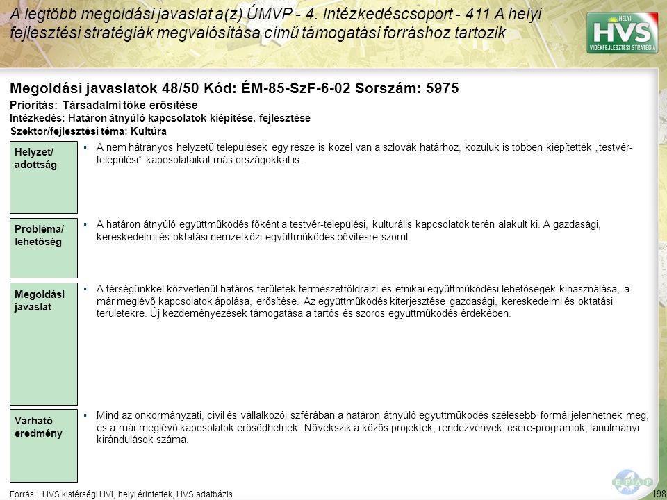198 Forrás:HVS kistérségi HVI, helyi érintettek, HVS adatbázis Megoldási javaslatok 48/50 Kód: ÉM-85-SzF-6-02 Sorszám: 5975 A legtöbb megoldási javasl