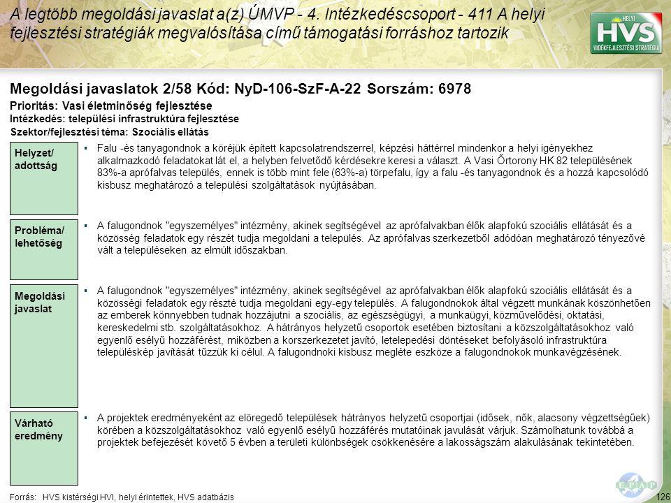 126 Forrás:HVS kistérségi HVI, helyi érintettek, HVS adatbázis Megoldási javaslatok 2/58 Kód: NyD-106-SzF-A-22 Sorszám: 6978 A legtöbb megoldási javaslat a(z) ÚMVP - 4.
