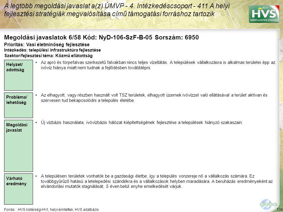 134 Forrás:HVS kistérségi HVI, helyi érintettek, HVS adatbázis Megoldási javaslatok 6/58 Kód: NyD-106-SzF-B-05 Sorszám: 6950 A legtöbb megoldási javaslat a(z) ÚMVP - 4.