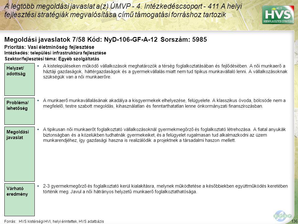 136 Forrás:HVS kistérségi HVI, helyi érintettek, HVS adatbázis Megoldási javaslatok 7/58 Kód: NyD-106-GF-A-12 Sorszám: 5985 A legtöbb megoldási javaslat a(z) ÚMVP - 4.