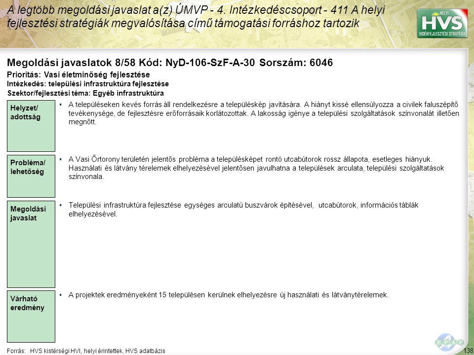 138 Forrás:HVS kistérségi HVI, helyi érintettek, HVS adatbázis Megoldási javaslatok 8/58 Kód: NyD-106-SzF-A-30 Sorszám: 6046 A legtöbb megoldási javaslat a(z) ÚMVP - 4.