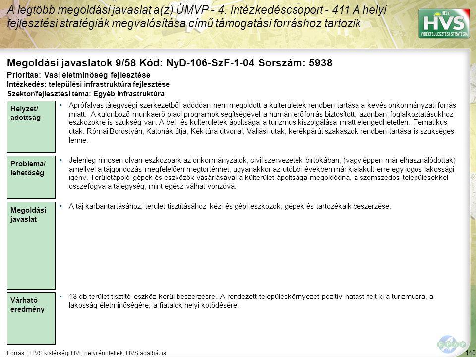 140 Forrás:HVS kistérségi HVI, helyi érintettek, HVS adatbázis Megoldási javaslatok 9/58 Kód: NyD-106-SzF-1-04 Sorszám: 5938 A legtöbb megoldási javaslat a(z) ÚMVP - 4.