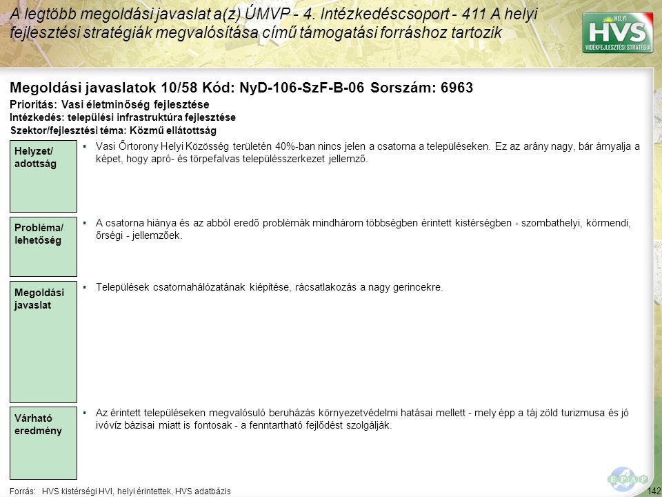 142 Forrás:HVS kistérségi HVI, helyi érintettek, HVS adatbázis Megoldási javaslatok 10/58 Kód: NyD-106-SzF-B-06 Sorszám: 6963 A legtöbb megoldási javaslat a(z) ÚMVP - 4.