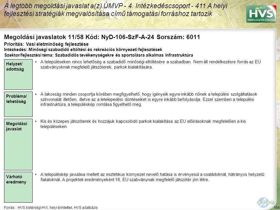 144 Forrás:HVS kistérségi HVI, helyi érintettek, HVS adatbázis Megoldási javaslatok 11/58 Kód: NyD-106-SzF-A-24 Sorszám: 6011 A legtöbb megoldási javaslat a(z) ÚMVP - 4.