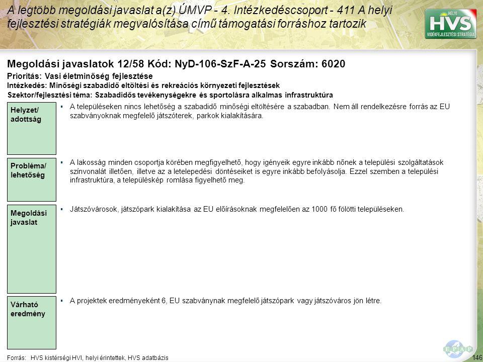 146 Forrás:HVS kistérségi HVI, helyi érintettek, HVS adatbázis Megoldási javaslatok 12/58 Kód: NyD-106-SzF-A-25 Sorszám: 6020 A legtöbb megoldási javaslat a(z) ÚMVP - 4.
