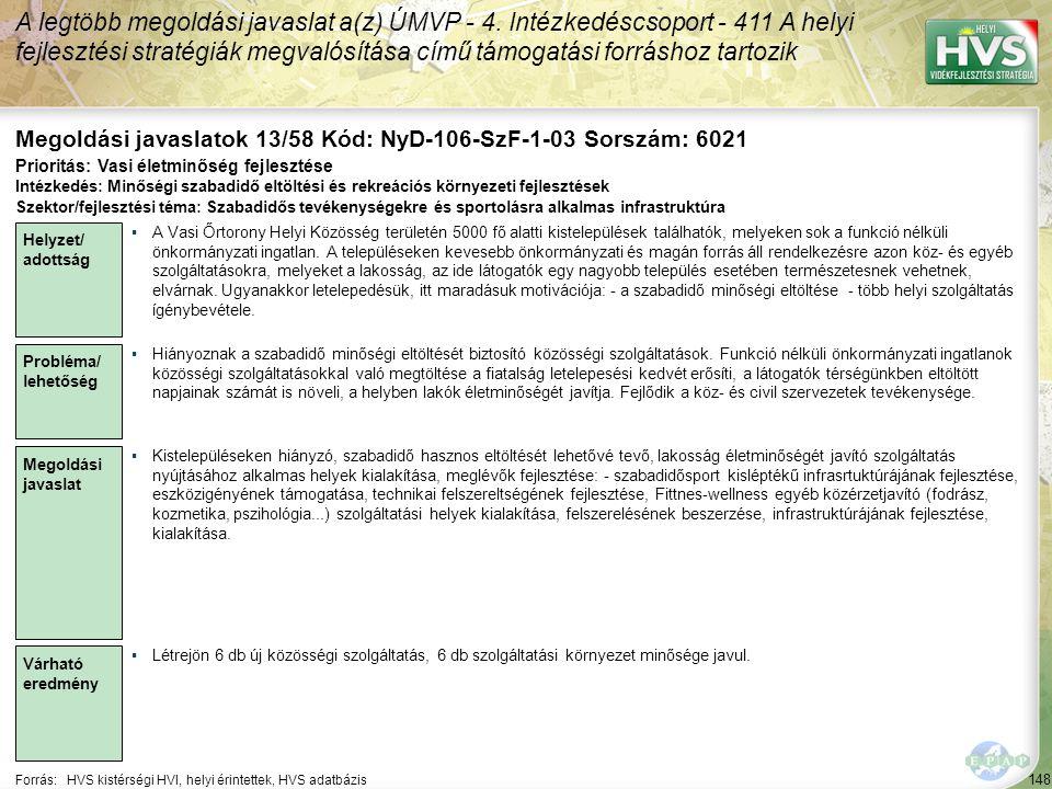 148 Forrás:HVS kistérségi HVI, helyi érintettek, HVS adatbázis Megoldási javaslatok 13/58 Kód: NyD-106-SzF-1-03 Sorszám: 6021 A legtöbb megoldási javaslat a(z) ÚMVP - 4.