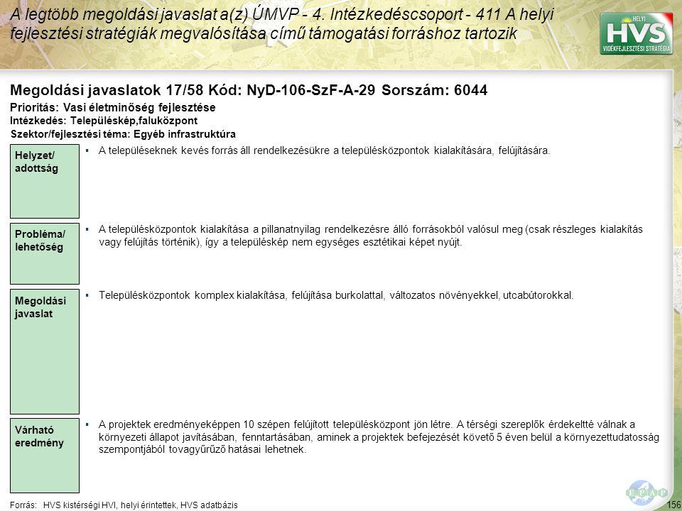 156 Forrás:HVS kistérségi HVI, helyi érintettek, HVS adatbázis Megoldási javaslatok 17/58 Kód: NyD-106-SzF-A-29 Sorszám: 6044 A legtöbb megoldási javaslat a(z) ÚMVP - 4.