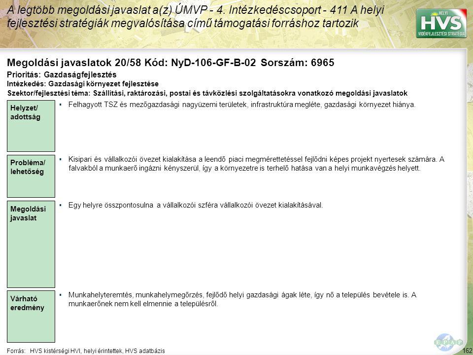 162 Forrás:HVS kistérségi HVI, helyi érintettek, HVS adatbázis Megoldási javaslatok 20/58 Kód: NyD-106-GF-B-02 Sorszám: 6965 A legtöbb megoldási javaslat a(z) ÚMVP - 4.