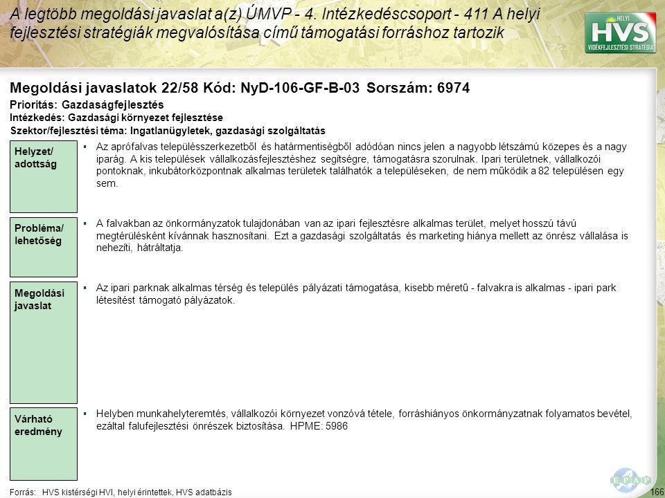 166 Forrás:HVS kistérségi HVI, helyi érintettek, HVS adatbázis Megoldási javaslatok 22/58 Kód: NyD-106-GF-B-03 Sorszám: 6974 A legtöbb megoldási javaslat a(z) ÚMVP - 4.