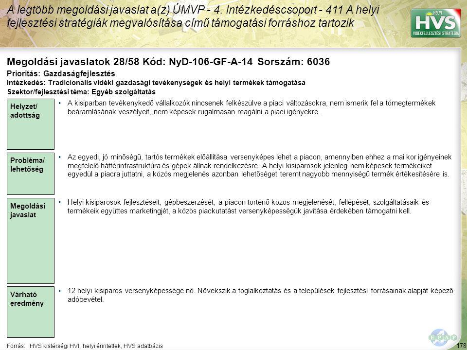 178 Forrás:HVS kistérségi HVI, helyi érintettek, HVS adatbázis Megoldási javaslatok 28/58 Kód: NyD-106-GF-A-14 Sorszám: 6036 A legtöbb megoldási javaslat a(z) ÚMVP - 4.