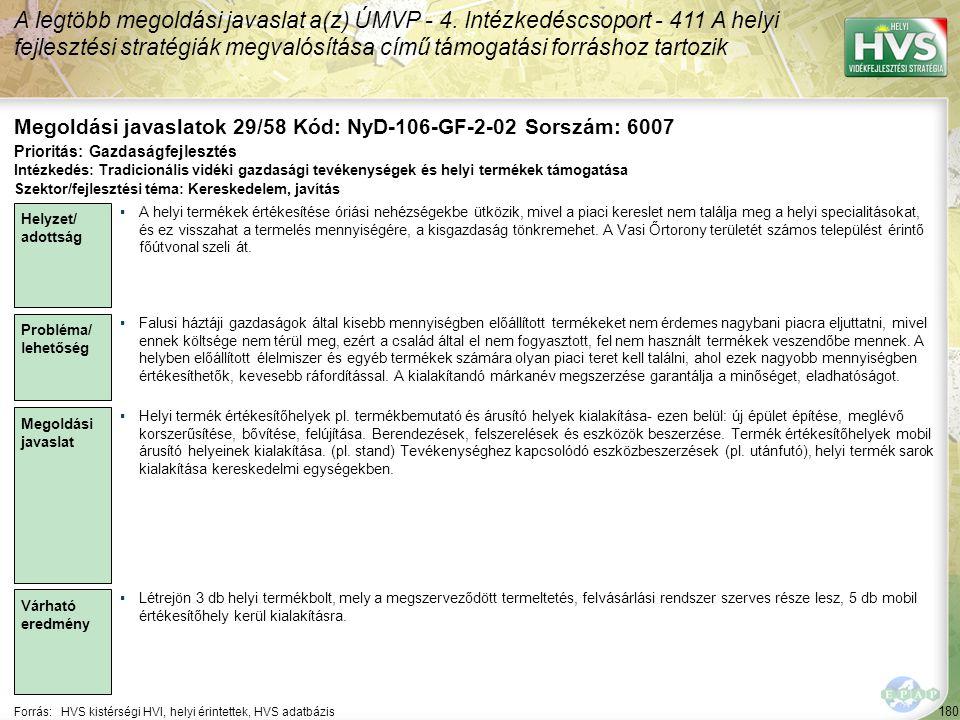180 Forrás:HVS kistérségi HVI, helyi érintettek, HVS adatbázis Megoldási javaslatok 29/58 Kód: NyD-106-GF-2-02 Sorszám: 6007 A legtöbb megoldási javas