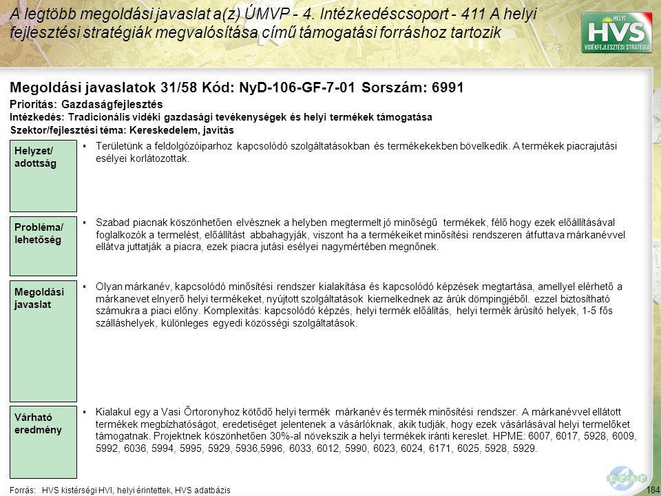 184 Forrás:HVS kistérségi HVI, helyi érintettek, HVS adatbázis Megoldási javaslatok 31/58 Kód: NyD-106-GF-7-01 Sorszám: 6991 A legtöbb megoldási javas