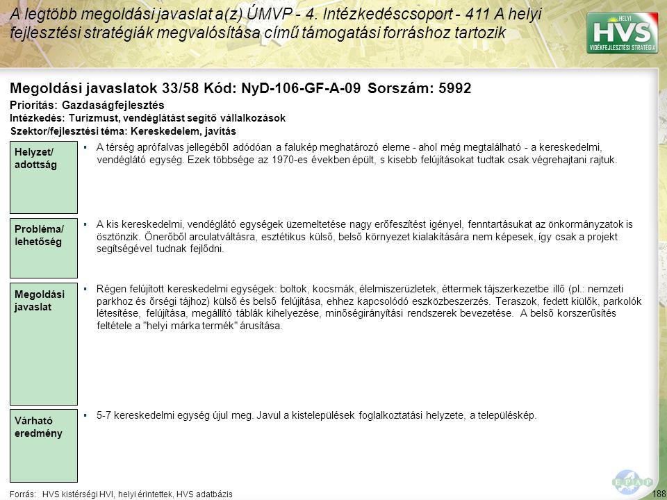 188 Forrás:HVS kistérségi HVI, helyi érintettek, HVS adatbázis Megoldási javaslatok 33/58 Kód: NyD-106-GF-A-09 Sorszám: 5992 A legtöbb megoldási javas
