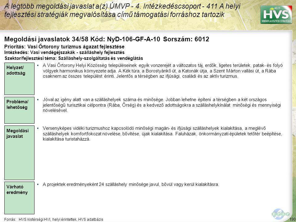 190 Forrás:HVS kistérségi HVI, helyi érintettek, HVS adatbázis Megoldási javaslatok 34/58 Kód: NyD-106-GF-A-10 Sorszám: 6012 A legtöbb megoldási javas