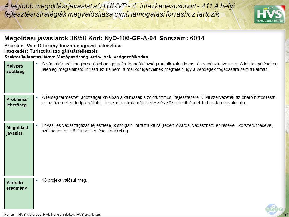 194 Forrás:HVS kistérségi HVI, helyi érintettek, HVS adatbázis Megoldási javaslatok 36/58 Kód: NyD-106-GF-A-04 Sorszám: 6014 A legtöbb megoldási javas