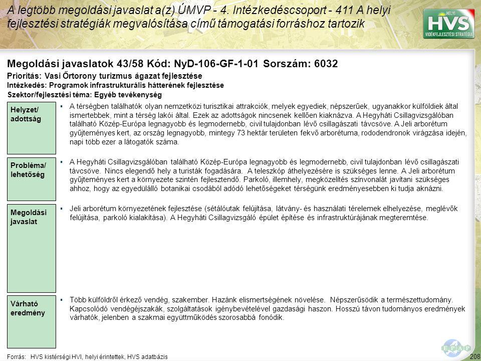 208 Forrás:HVS kistérségi HVI, helyi érintettek, HVS adatbázis Megoldási javaslatok 43/58 Kód: NyD-106-GF-1-01 Sorszám: 6032 A legtöbb megoldási javas