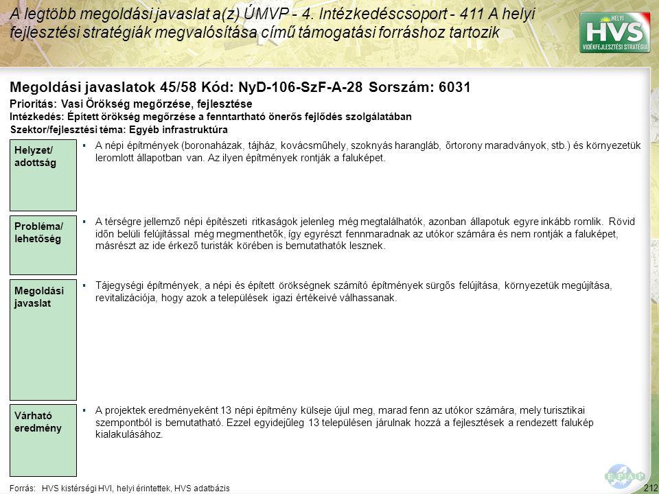 212 Forrás:HVS kistérségi HVI, helyi érintettek, HVS adatbázis Megoldási javaslatok 45/58 Kód: NyD-106-SzF-A-28 Sorszám: 6031 A legtöbb megoldási java