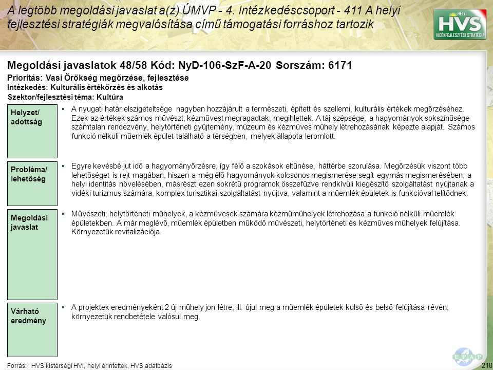 218 Forrás:HVS kistérségi HVI, helyi érintettek, HVS adatbázis Megoldási javaslatok 48/58 Kód: NyD-106-SzF-A-20 Sorszám: 6171 A legtöbb megoldási java