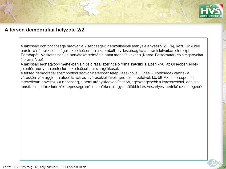 32 A lakosság döntő többsége magyar, a kisebbségek, nemzetiségek aránya elenyésző (2,1 %), közülük ki kell emelni a német kisebbséget, akik elsősorban a szombathelyi kistérség határ menti falvaiban élnek (pl.