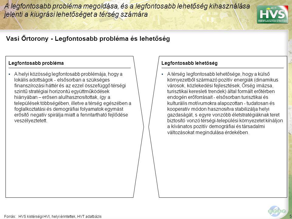 5 Vasi Őrtorony - Legfontosabb probléma és lehetőség A legfontosabb probléma megoldása, és a legfontosabb lehetőség kihasználása jelenti a kiugrási lehetőséget a térség számára Forrás:HVS kistérségi HVI, helyi érintettek, HVT adatbázis Legfontosabb problémaLegfontosabb lehetőség ▪A helyi közösség legfontosabb problémája, hogy a lokális adottságok - elsősorban a szükséges finanszírozási háttér és az ezzel összefüggő térségi szintű stratégiai horizontú együttműködések hiányában – erősen alulhasznosítottak, így a települések többségében, illetve a térség egészében a foglalkoztatási és demográfiai folyamatok egymást erősítő negatív spirálja miatt a fenntartható fejlődése veszélyeztetett.