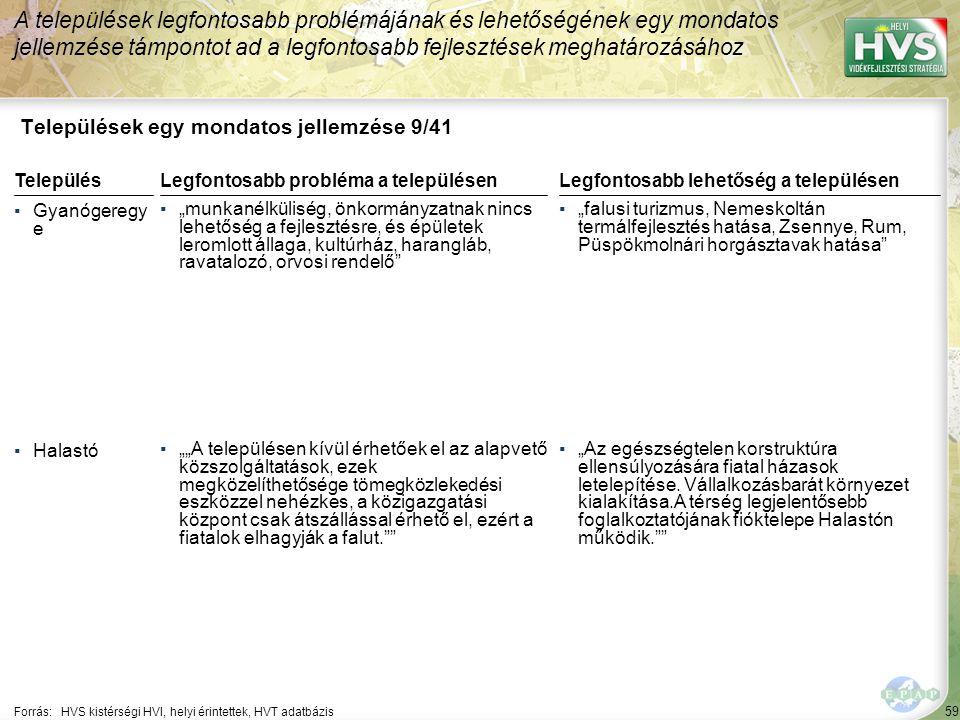 """59 Települések egy mondatos jellemzése 9/41 A települések legfontosabb problémájának és lehetőségének egy mondatos jellemzése támpontot ad a legfontosabb fejlesztések meghatározásához Forrás:HVS kistérségi HVI, helyi érintettek, HVT adatbázis TelepülésLegfontosabb probléma a településen ▪Gyanógeregy e ▪""""munkanélküliség, önkormányzatnak nincs lehetőség a fejlesztésre, és épületek leromlott állaga, kultúrház, harangláb, ravatalozó, orvosi rendelő ▪Halastó ▪""""""""A településen kívül érhetőek el az alapvető közszolgáltatások, ezek megközelíthetősége tömegközlekedési eszközzel nehézkes, a közigazgatási központ csak átszállással érhető el, ezért a fiatalok elhagyják a falut. Legfontosabb lehetőség a településen ▪""""falusi turizmus, Nemeskoltán termálfejlesztés hatása, Zsennye, Rum, Püspökmolnári horgásztavak hatása ▪""""Az egészségtelen korstruktúra ellensúlyozására fiatal házasok letelepítése."""