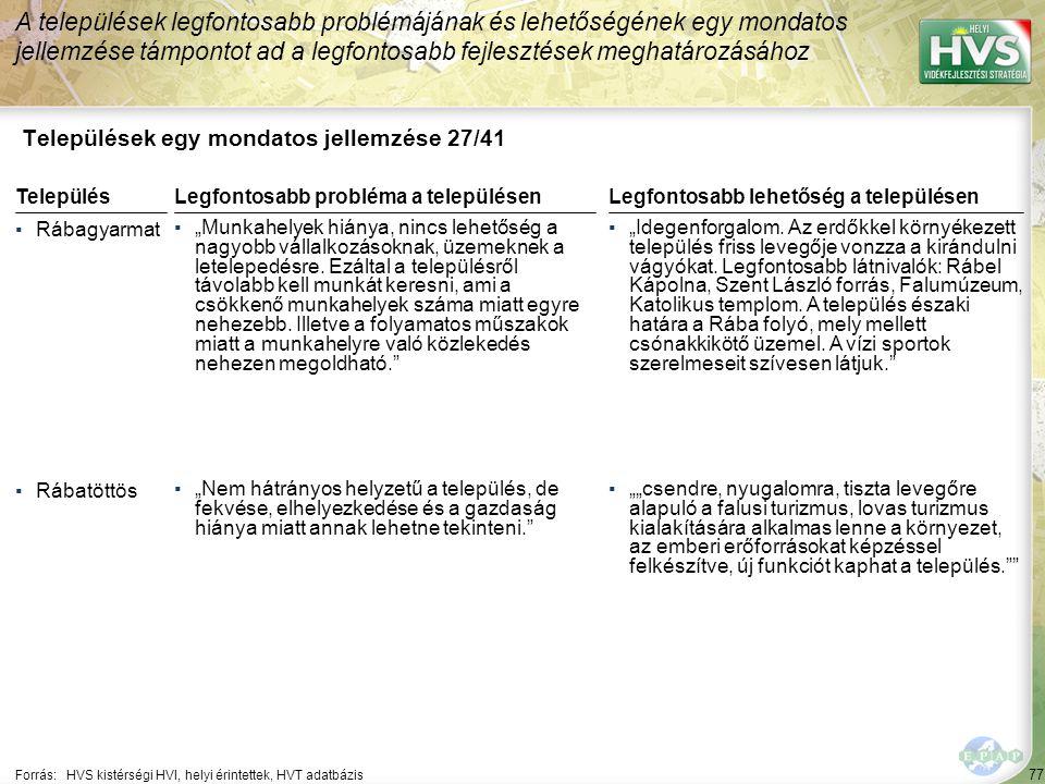 """77 Települések egy mondatos jellemzése 27/41 A települések legfontosabb problémájának és lehetőségének egy mondatos jellemzése támpontot ad a legfontosabb fejlesztések meghatározásához Forrás:HVS kistérségi HVI, helyi érintettek, HVT adatbázis TelepülésLegfontosabb probléma a településen ▪Rábagyarmat ▪""""Munkahelyek hiánya, nincs lehetőség a nagyobb vállalkozásoknak, üzemeknek a letelepedésre."""