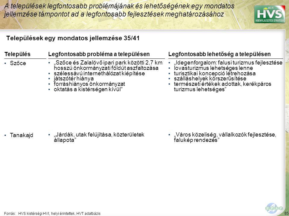 """85 Települések egy mondatos jellemzése 35/41 A települések legfontosabb problémájának és lehetőségének egy mondatos jellemzése támpontot ad a legfontosabb fejlesztések meghatározásához Forrás:HVS kistérségi HVI, helyi érintettek, HVT adatbázis TelepülésLegfontosabb probléma a településen ▪Szőce ▪""""Szőce és Zalalövő ipari park közötti 2,7 km hosszú önkormányzati földút aszfaltozása ▪szélessávú internethálózat kiépítése ▪játszótér hiánya ▪forráshiányos önkormányzat ▪oktatás a kistérségen kívül ▪Tanakajd ▪""""Járdák, utak felújítása, közterületek állapota Legfontosabb lehetőség a településen ▪""""Idegenforgalom: falusi turizmus fejlesztése ▪lovasturizmus lehetséges lenne ▪turisztikai koncepció létrehozása ▪szálláshelyek körszerűsítése ▪természeti értékek adottak, kerékpáros turizmus lehetséges ▪""""Város közeliség, vállalkozók fejlesztése, falukép rendezés"""