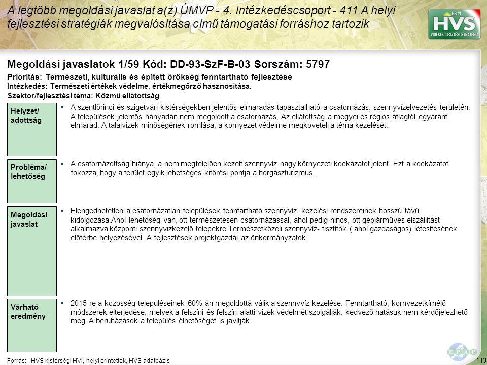 113 Forrás:HVS kistérségi HVI, helyi érintettek, HVS adatbázis Megoldási javaslatok 1/59 Kód: DD-93-SzF-B-03 Sorszám: 5797 A legtöbb megoldási javaslat a(z) ÚMVP - 4.