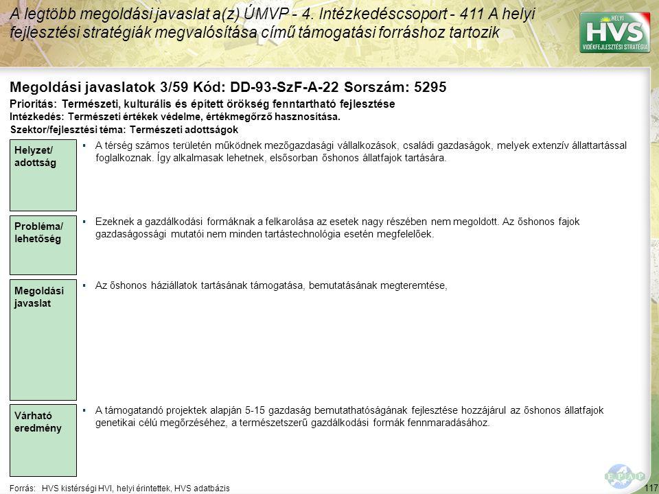 117 Forrás:HVS kistérségi HVI, helyi érintettek, HVS adatbázis Megoldási javaslatok 3/59 Kód: DD-93-SzF-A-22 Sorszám: 5295 A legtöbb megoldási javaslat a(z) ÚMVP - 4.