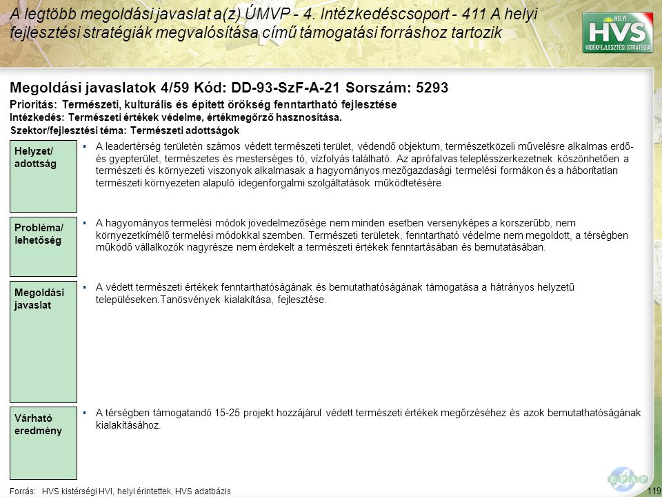 119 Forrás:HVS kistérségi HVI, helyi érintettek, HVS adatbázis Megoldási javaslatok 4/59 Kód: DD-93-SzF-A-21 Sorszám: 5293 A legtöbb megoldási javaslat a(z) ÚMVP - 4.
