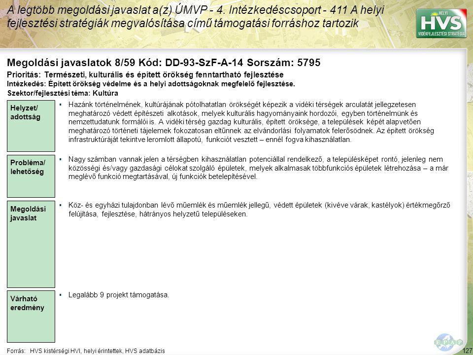 127 Forrás:HVS kistérségi HVI, helyi érintettek, HVS adatbázis Megoldási javaslatok 8/59 Kód: DD-93-SzF-A-14 Sorszám: 5795 A legtöbb megoldási javaslat a(z) ÚMVP - 4.
