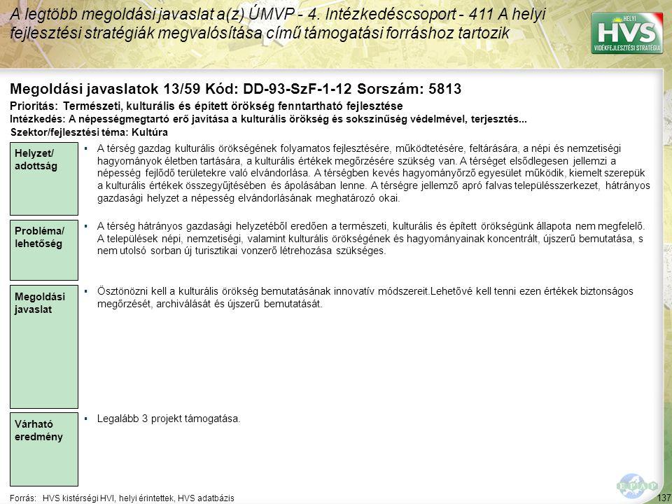 137 Forrás:HVS kistérségi HVI, helyi érintettek, HVS adatbázis Megoldási javaslatok 13/59 Kód: DD-93-SzF-1-12 Sorszám: 5813 A legtöbb megoldási javaslat a(z) ÚMVP - 4.