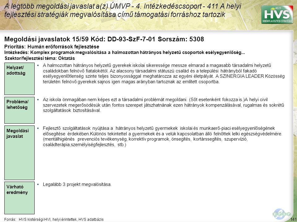 141 Forrás:HVS kistérségi HVI, helyi érintettek, HVS adatbázis Megoldási javaslatok 15/59 Kód: DD-93-SzF-7-01 Sorszám: 5308 A legtöbb megoldási javaslat a(z) ÚMVP - 4.
