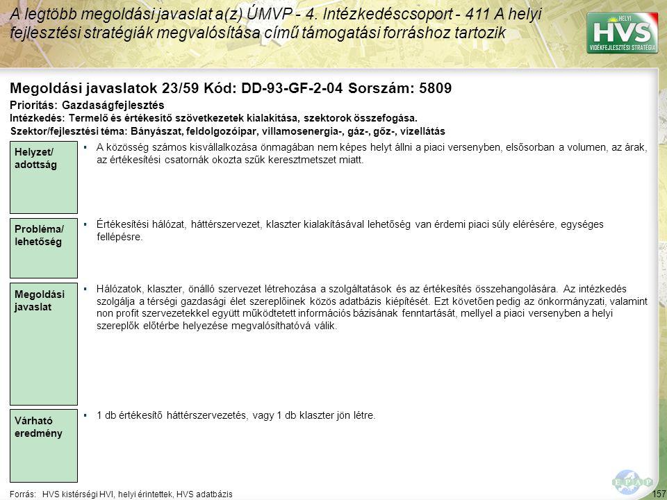 157 Forrás:HVS kistérségi HVI, helyi érintettek, HVS adatbázis Megoldási javaslatok 23/59 Kód: DD-93-GF-2-04 Sorszám: 5809 A legtöbb megoldási javaslat a(z) ÚMVP - 4.