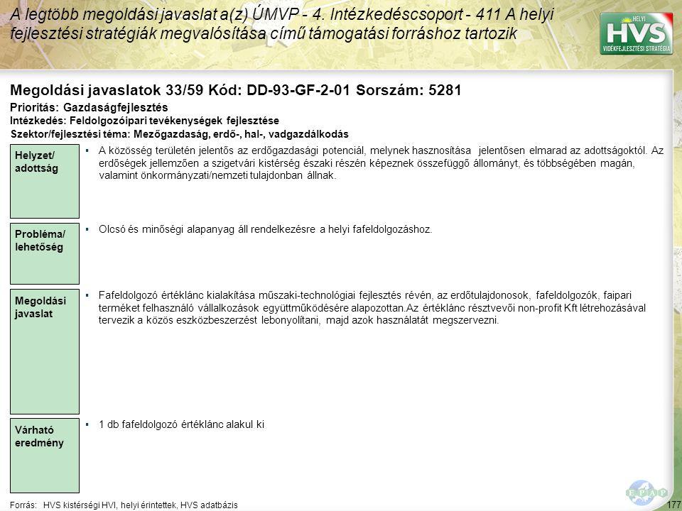 177 Forrás:HVS kistérségi HVI, helyi érintettek, HVS adatbázis Megoldási javaslatok 33/59 Kód: DD-93-GF-2-01 Sorszám: 5281 A legtöbb megoldási javaslat a(z) ÚMVP - 4.