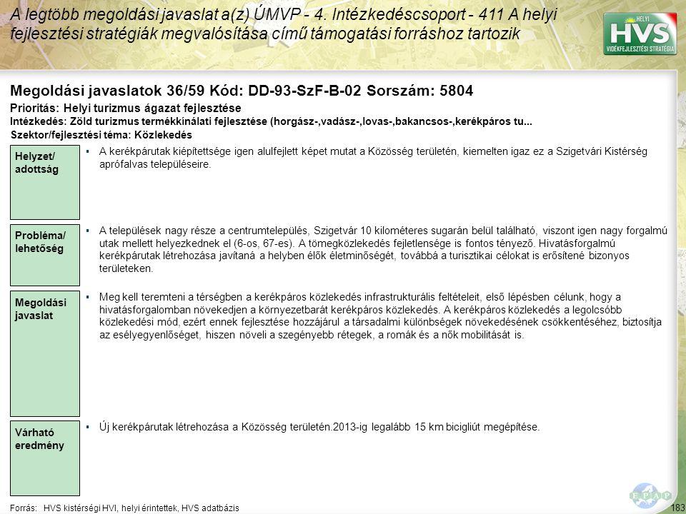 183 Forrás:HVS kistérségi HVI, helyi érintettek, HVS adatbázis Megoldási javaslatok 36/59 Kód: DD-93-SzF-B-02 Sorszám: 5804 A legtöbb megoldási javasl