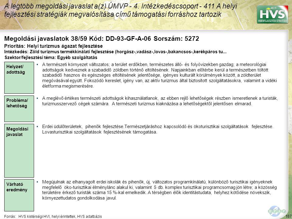 187 Forrás:HVS kistérségi HVI, helyi érintettek, HVS adatbázis Megoldási javaslatok 38/59 Kód: DD-93-GF-A-06 Sorszám: 5272 A legtöbb megoldási javasla