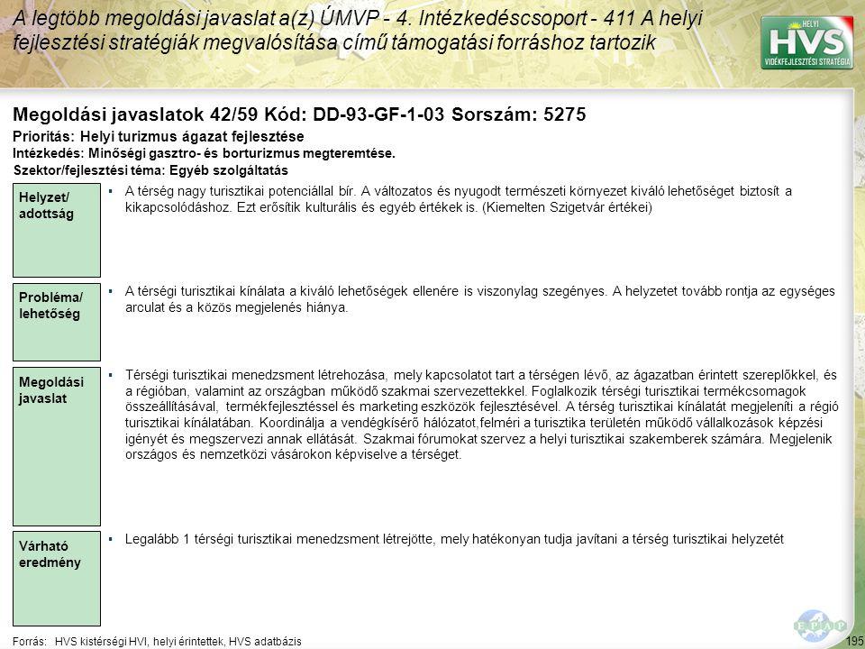 195 Forrás:HVS kistérségi HVI, helyi érintettek, HVS adatbázis Megoldási javaslatok 42/59 Kód: DD-93-GF-1-03 Sorszám: 5275 A legtöbb megoldási javasla