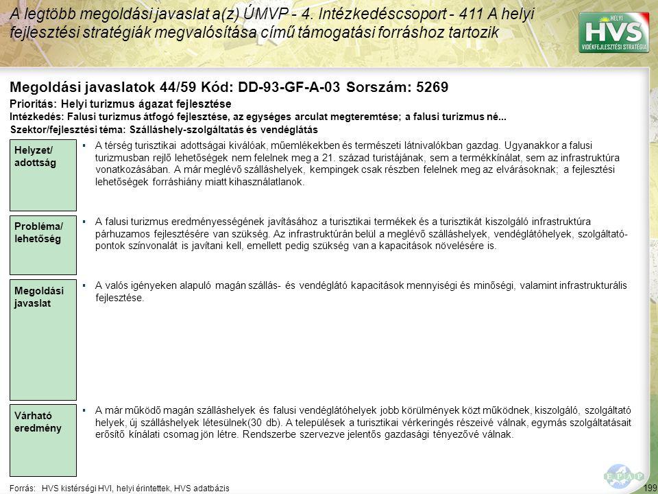 199 Forrás:HVS kistérségi HVI, helyi érintettek, HVS adatbázis Megoldási javaslatok 44/59 Kód: DD-93-GF-A-03 Sorszám: 5269 A legtöbb megoldási javasla