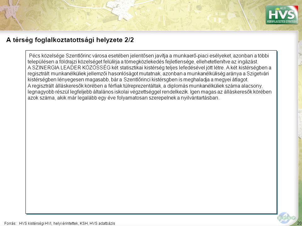 20 Pécs közelsége Szentlőrinc városa esetében jelentősen javítja a munkaerő-piaci esélyeket, azonban a többi településen a földrajzi közelséget felülírja a tömegközlekedés fejletlensége, ellehetetlenítve az ingázást.